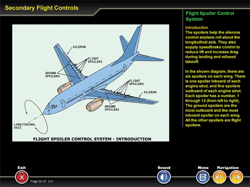 ATA27 - Flight Controls