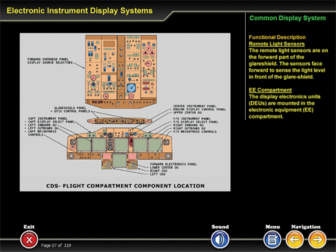 ATA31 - Aircraft Instruments System (Boeing)