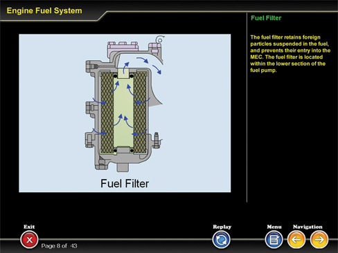 ATA73 - Engine Fuel and Control
