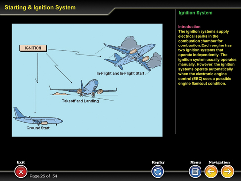 ATA74 - Engine Starting and Ignition System