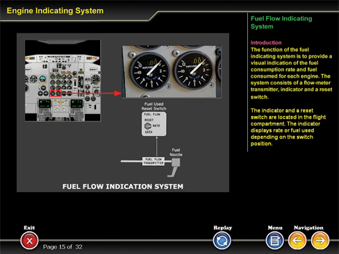 ATA77 - Engine Indicating System
