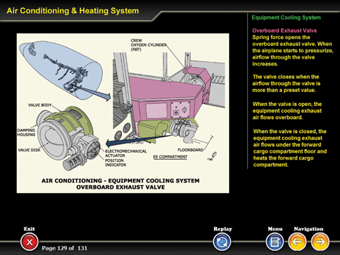 ATA21 - Air Conditioning and Pressurization
